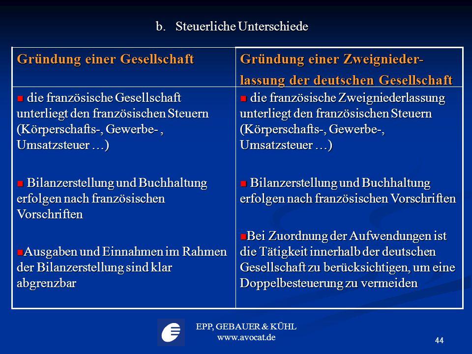 EPP, GEBAUER & KÜHL www.avocat.de 44 b. Steuerliche Unterschiede die französische Zweigniederlassung unterliegt den französischen Steuern (Körperschaf