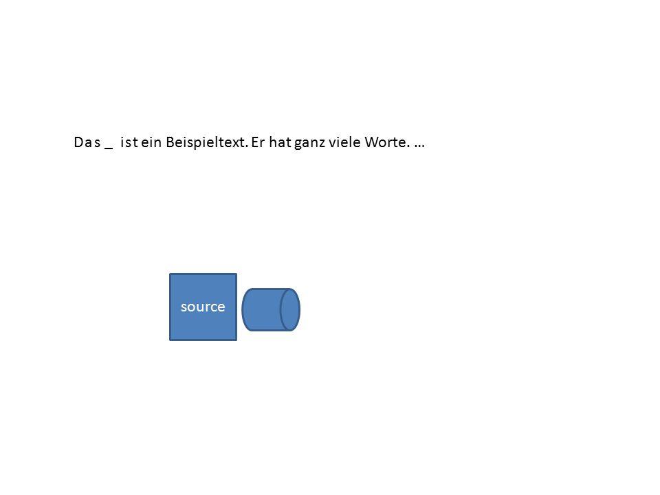 Word- filter Das_ Word-Delimiter! Word-buffer Das Create a word