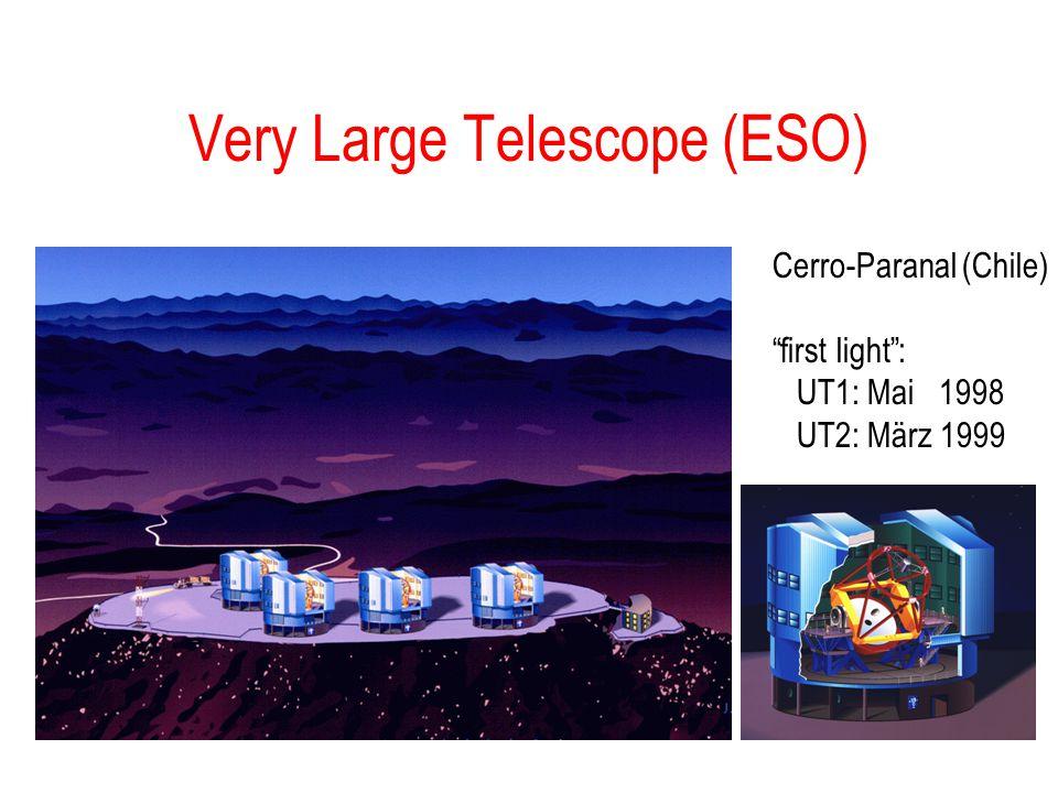 """Quantensprung durch Hubble"" 1 0,1 0,01 0.001 0.0001 1400160018002000 Jahr Auflösung relativ zum Auge Auge Galileo Hubble Palomar...Auflösung kaum bes"