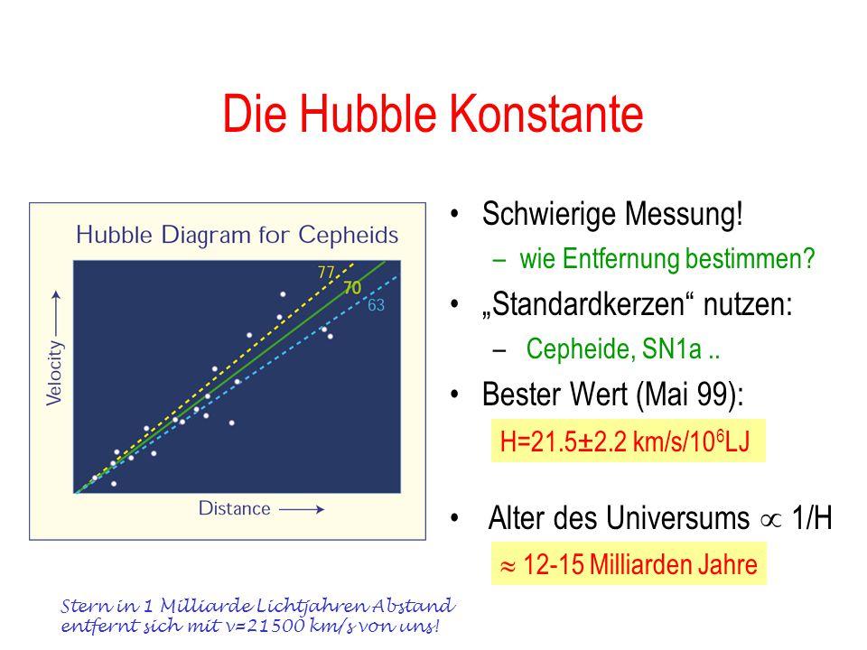 Cepheide und Supernovae CepheideSupernova