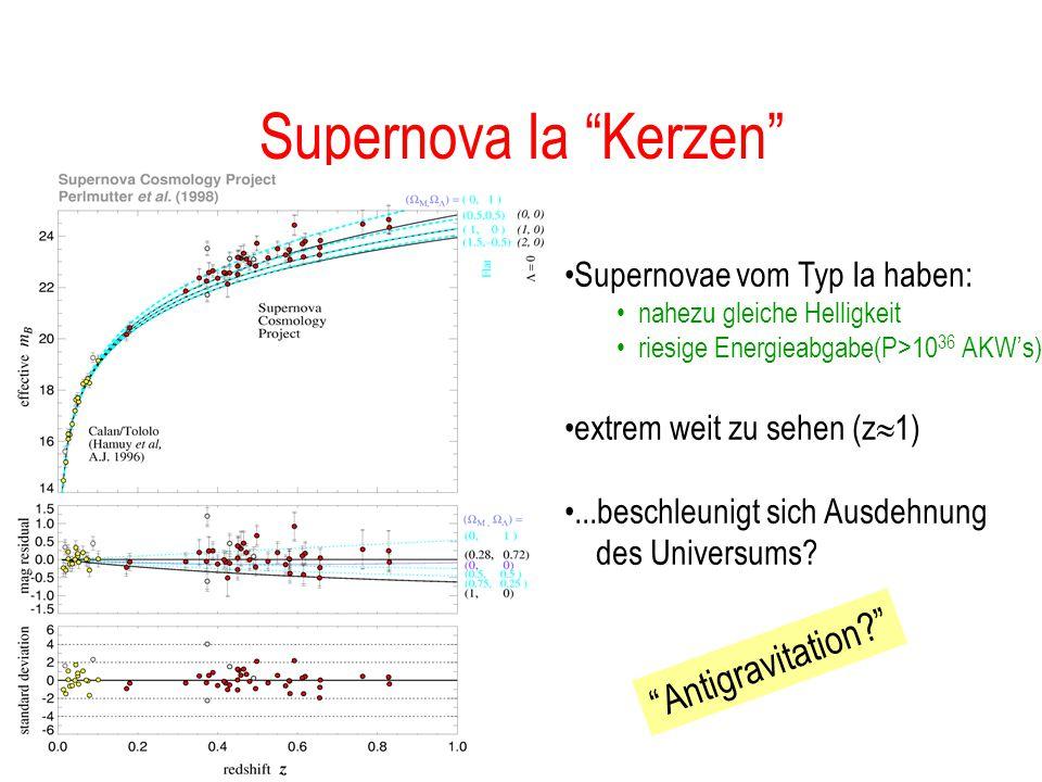 """Die Hubble Konstante Schwierige Messung! –wie Entfernung bestimmen? """"Standardkerzen"""" nutzen: – Cepheide, SN1a.. Bester Wert (Mai 99): H=21.5±2.2 km/s/"""