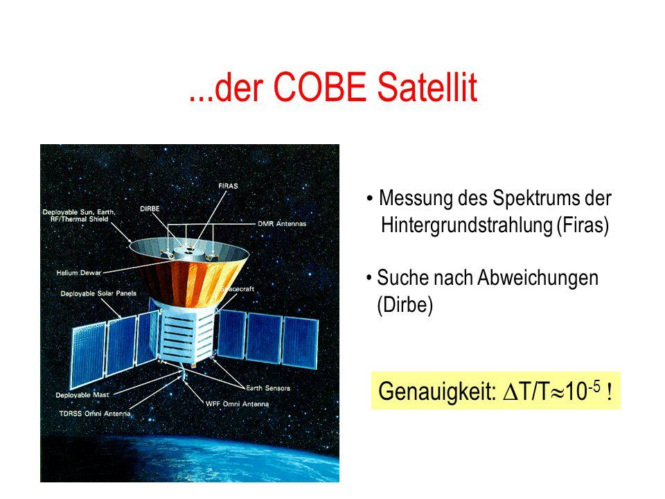 """Kosmische Hintergrundstrahlung Körper mit Temperatur T [K] strahlen mit Wellenlängen Planck´sches Gesetz: 2hc 2 / 5 L = e hc/ kT -1... gilt für """"schwa"""