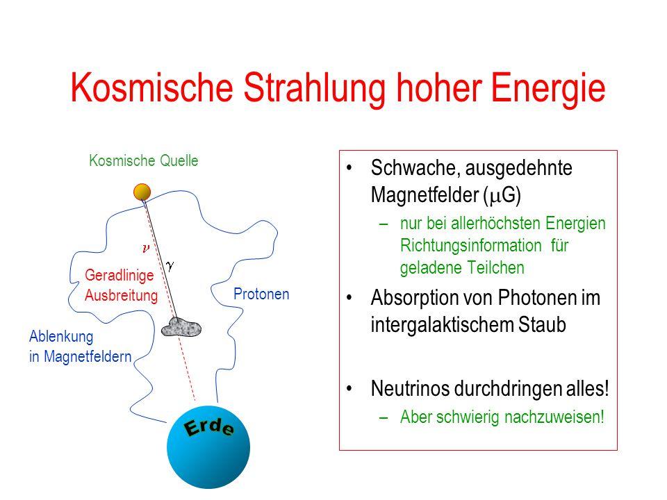 """Gamma-Strahlen-Blitze Ursache noch unklar! kollidierende Neutronensterne? """"Hypernova""""? Energiereichste kosmische Katastrophe"""