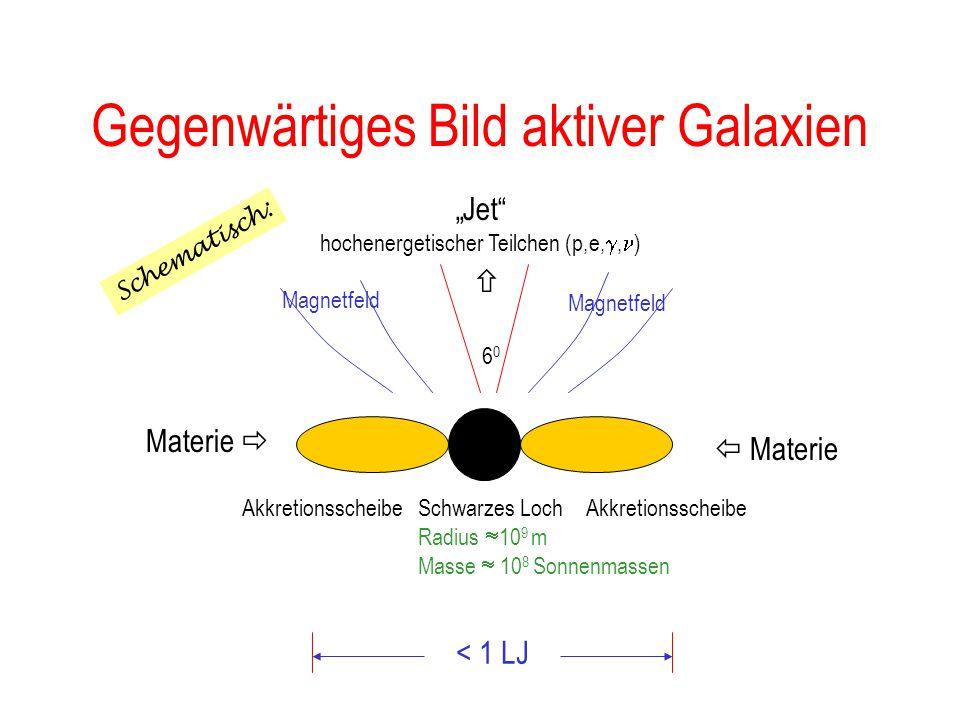"""Aktive Galaxien 5% aller Galaxien aktiv! gewaltige Energieabgabe (100000 * Milchstraße!) Kern klein wie Sonnensystem, aber riesige """"Radio-Ohren"""" Zentr"""