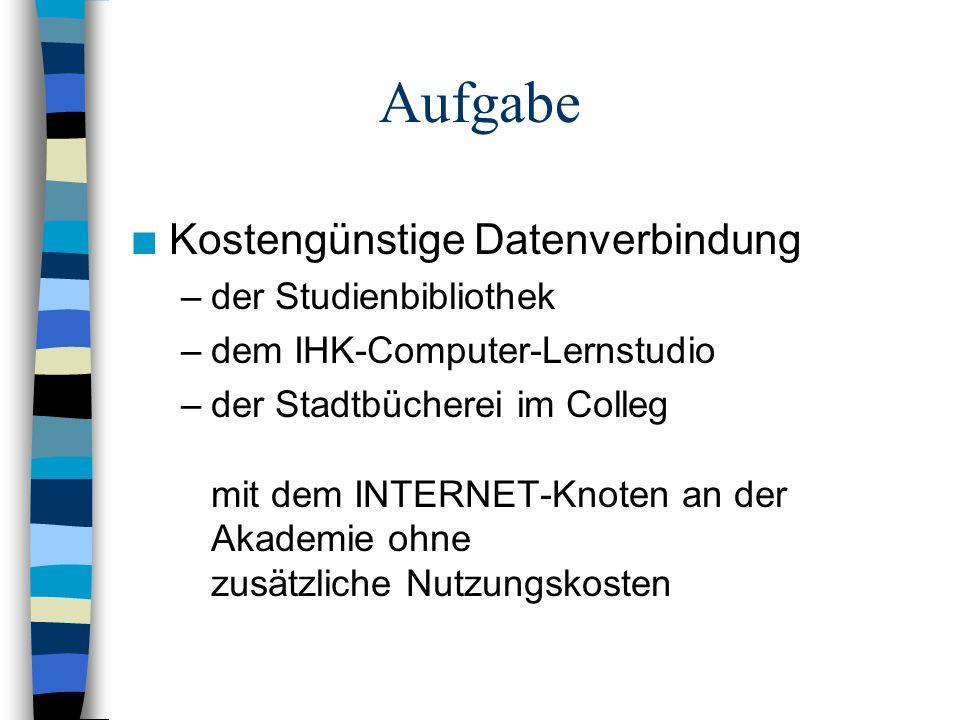 Aufgabe n Kostengünstige Datenverbindung –der Studienbibliothek –dem IHK-Computer-Lernstudio –der Stadtbücherei im Colleg mit dem INTERNET-Knoten an d