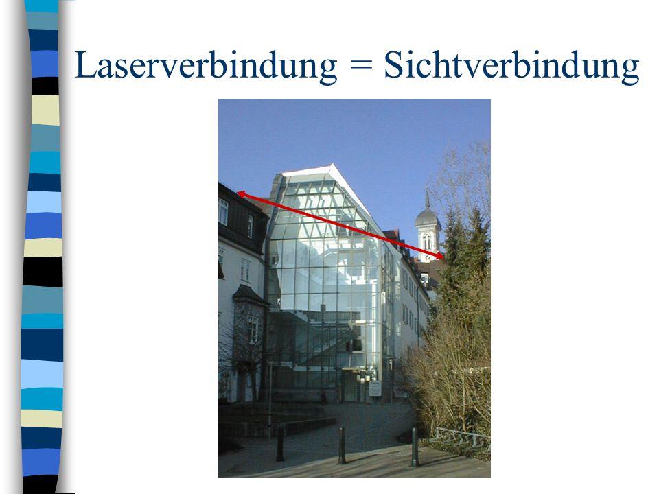 Laserverbindung = Sichtverbindung