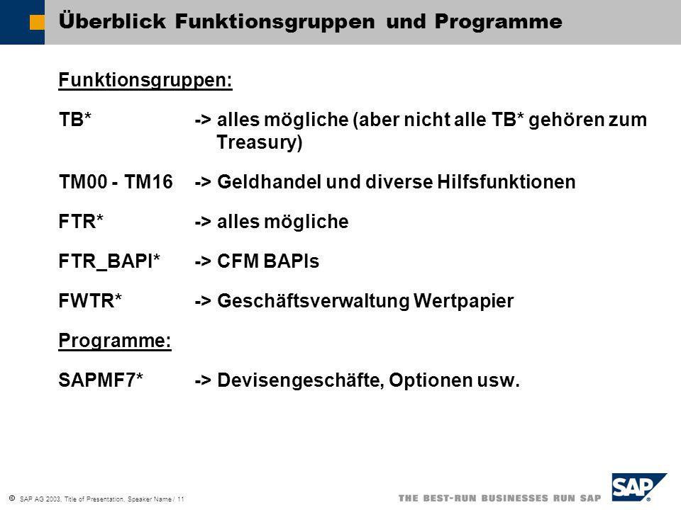  SAP AG 2003, Title of Presentation, Speaker Name / 11 Überblick Funktionsgruppen und Programme Funktionsgruppen: TB*-> alles mögliche (aber nicht al
