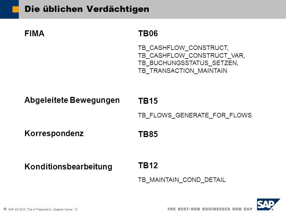 SAP AG 2003, Title of Presentation, Speaker Name / 13 Die üblichen Verdächtigen FIMA Abgeleitete Bewegungen Korrespondenz Konditionsbearbeitung TB06