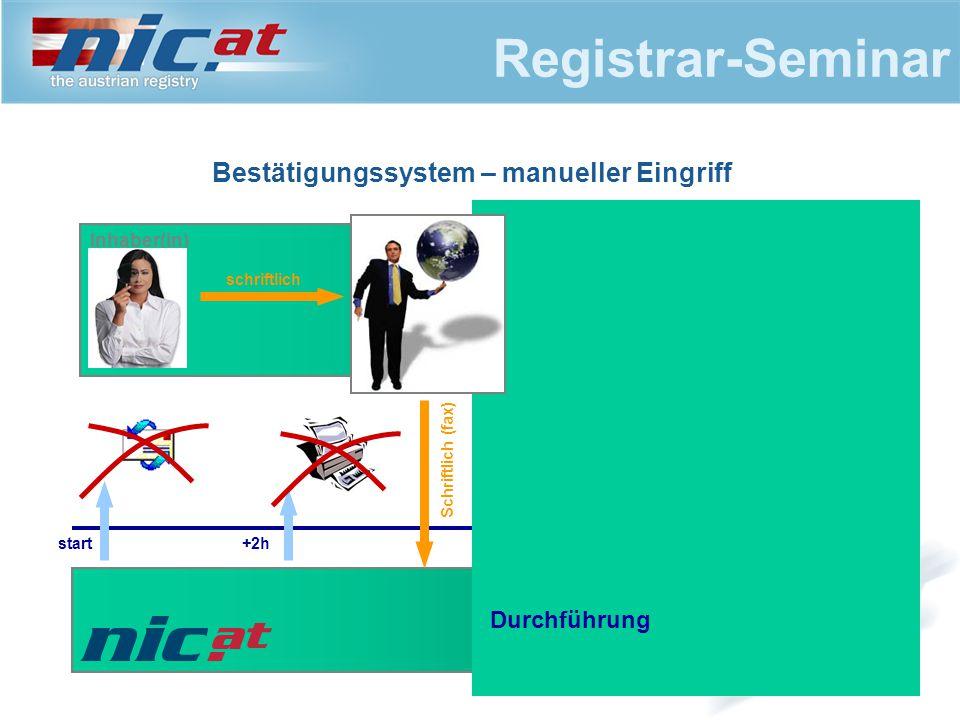 Registrar-Seminar Ende, keine Durchführung +20d+48h Bestätigungssystem – manueller Eingriff Inhaber(in) start+2h schriftlich Schriftlich (fax) Durchführung