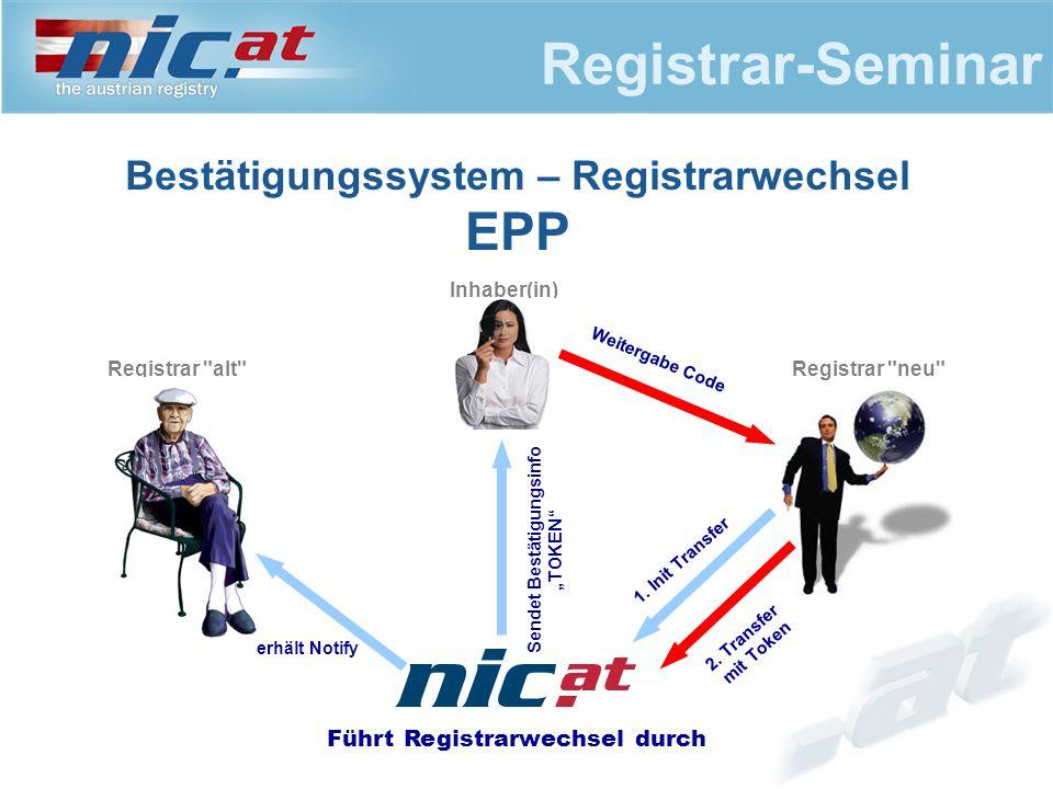Registrar-Seminar Bestätigungssystem – Registrarwechsel EPP Inhaber(in) Registrar alt Registrar neu 1.