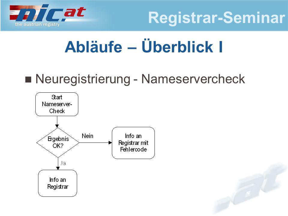 Registrar-Seminar Abläufe – Überblick I Neuregistrierung - Nameservercheck