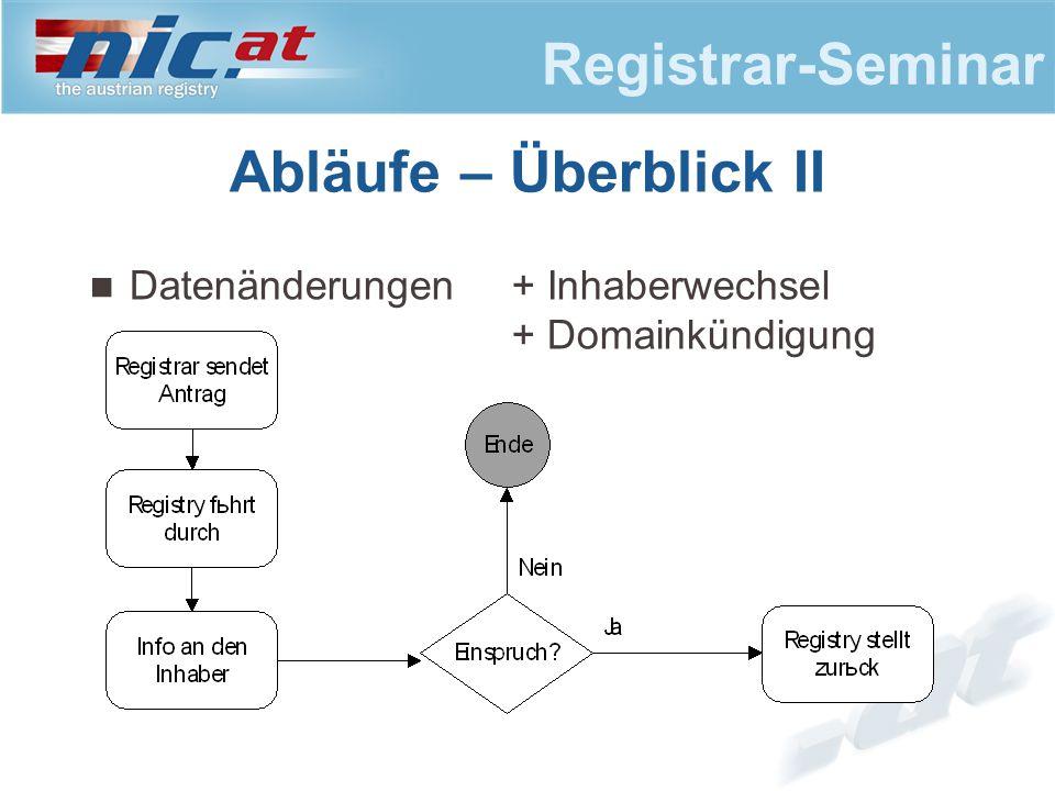 Registrar-Seminar Abläufe – Überblick II Datenänderungen+ Inhaberwechsel + Domainkündigung