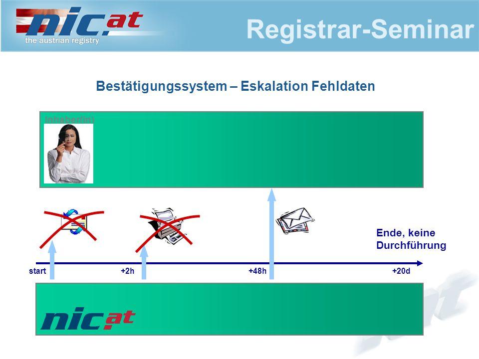 Registrar-Seminar +20d+48h Bestätigungssystem – Eskalation Fehldaten Inhaber(in) start+2h Ende, keine Durchführung