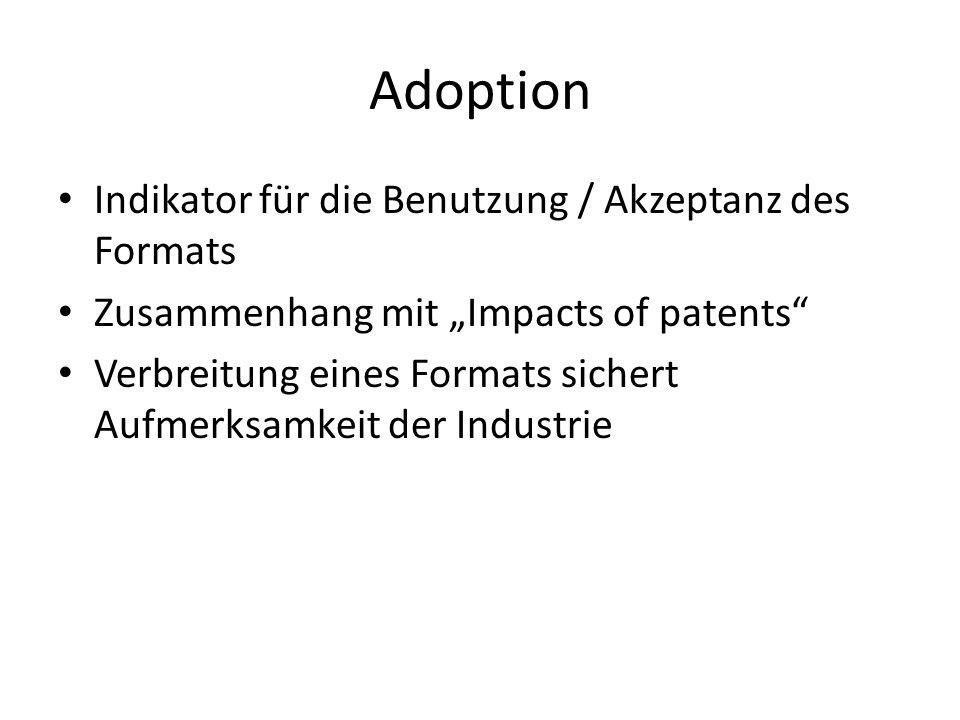 """Adoption Indikator für die Benutzung / Akzeptanz des Formats Zusammenhang mit """"Impacts of patents Verbreitung eines Formats sichert Aufmerksamkeit der Industrie"""