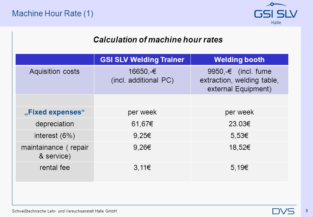Schweißtechnische Lehr- und Versuchsanstalt Halle GmbH 8 Machine Hour Rate (1) Calculation of machine hour rates GSI SLV Welding TrainerWelding booth Aquisition costs16650,-€ (incl.