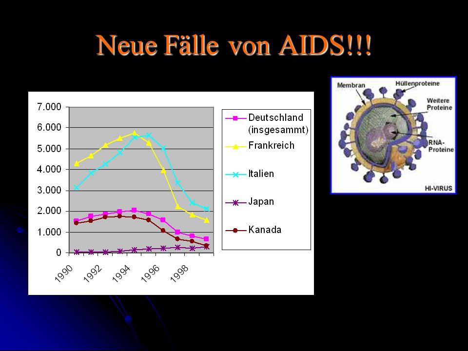 Wann spricht man von AIDS.