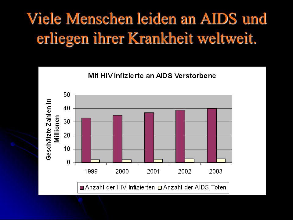 Statistik über an AIDS erkrankte Kinder unter 15 Jahren.