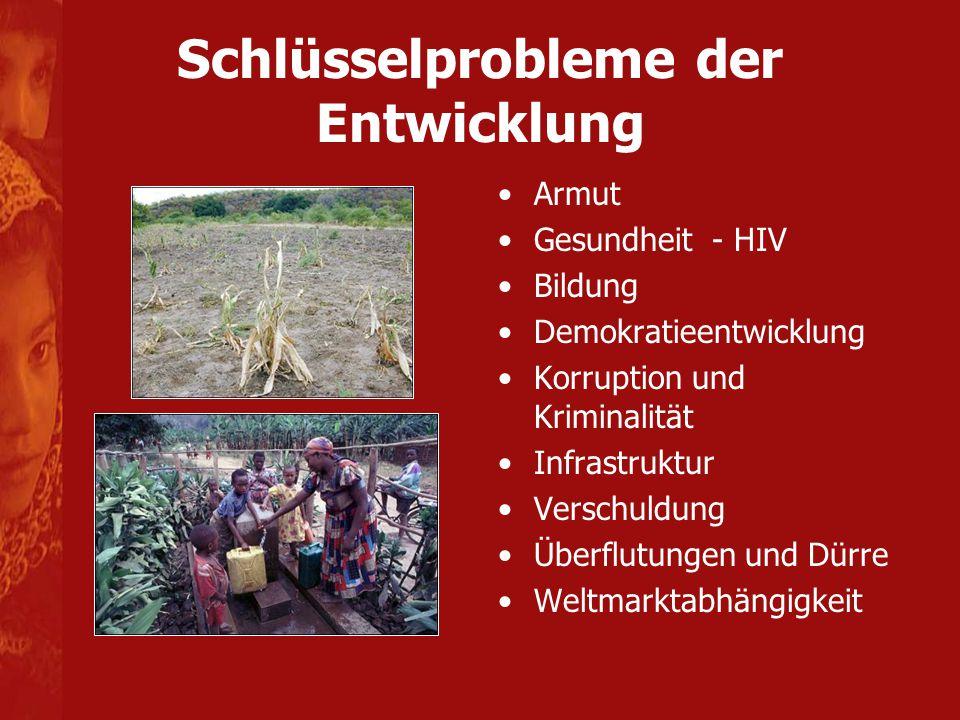 Schlüsselprobleme der Entwicklung Armut Gesundheit - HIV Bildung Demokratieentwicklung Korruption und Kriminalität Infrastruktur Verschuldung Überflut