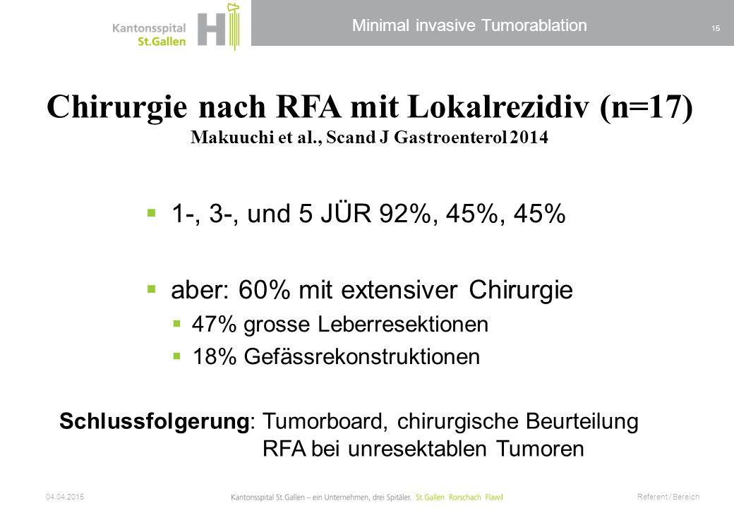 Minimal invasive Tumorablation Chirurgie nach RFA mit Lokalrezidiv (n=17) Makuuchi et al., Scand J Gastroenterol 2014  1-, 3-, und 5 JÜR 92%, 45%, 45