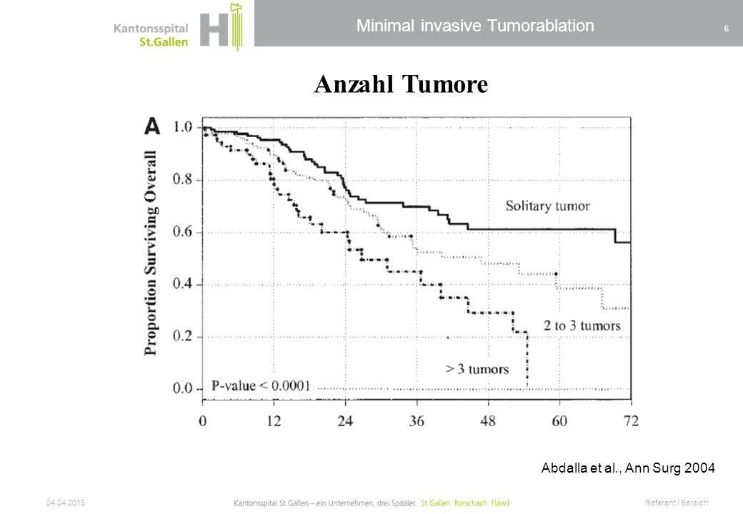 Minimal invasive Tumorablation 04.04.2015 Referent / Bereich 6 Abdalla et al., Ann Surg 2004 Anzahl Tumore