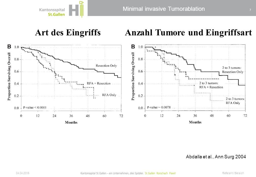 Minimal invasive Tumorablation 04.04.2015 Referent / Bereich 7 Abdalla et al., Ann Surg 2004 Anzahl Tumore und EingriffsartArt des Eingriffs