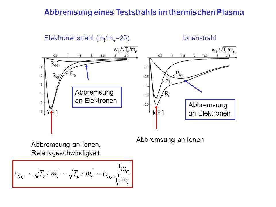 Elektronenstrahl (m i /m e =25)Ionenstrahl Abbremsung eines Teststrahls im thermischen Plasma Abbremsung an Ionen, Relativgeschwindigkeit Abbremsung a