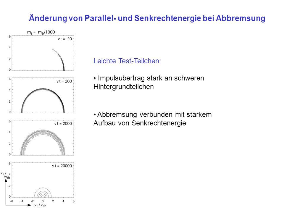 Änderung von Parallel- und Senkrechtenergie bei Abbremsung Leichte Test-Teilchen: Impulsübertrag stark an schweren Hintergrundteilchen Abbremsung verb
