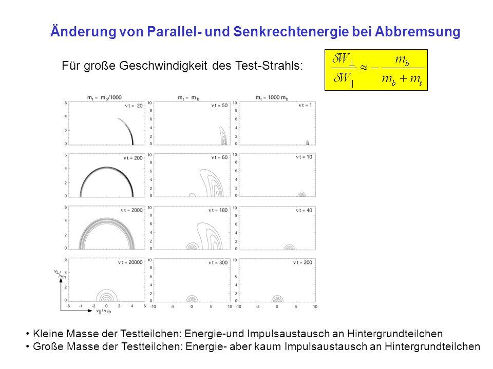 Änderung von Parallel- und Senkrechtenergie bei Abbremsung Für große Geschwindigkeit des Test-Strahls: Kleine Masse der Testteilchen: Energie-und Impu