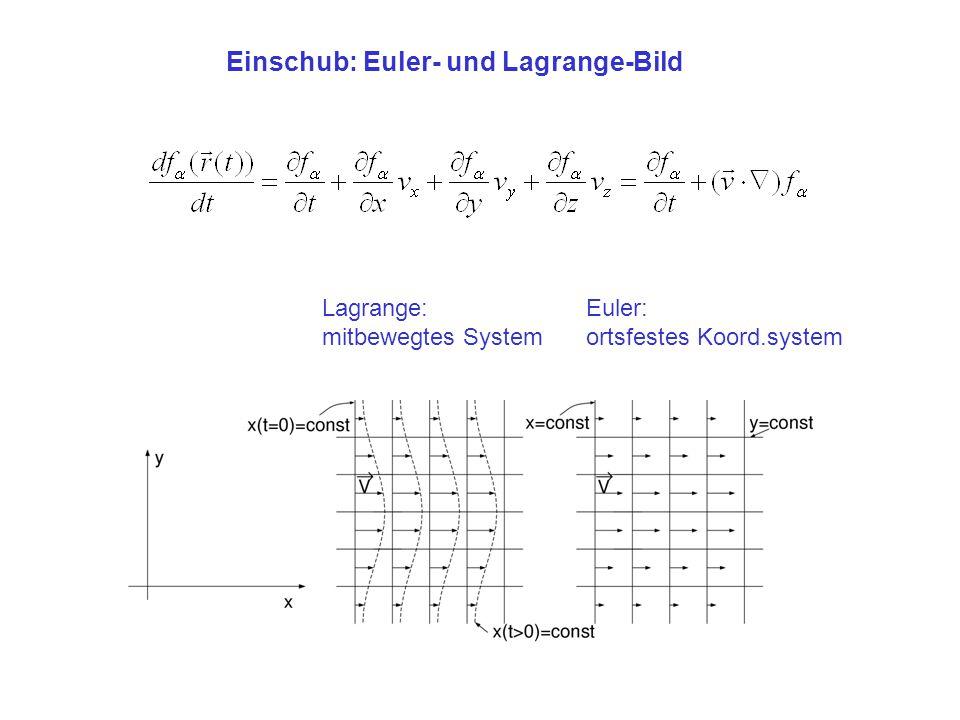 Einschub: Euler- und Lagrange-Bild Euler: ortsfestes Koord.system Lagrange: mitbewegtes System