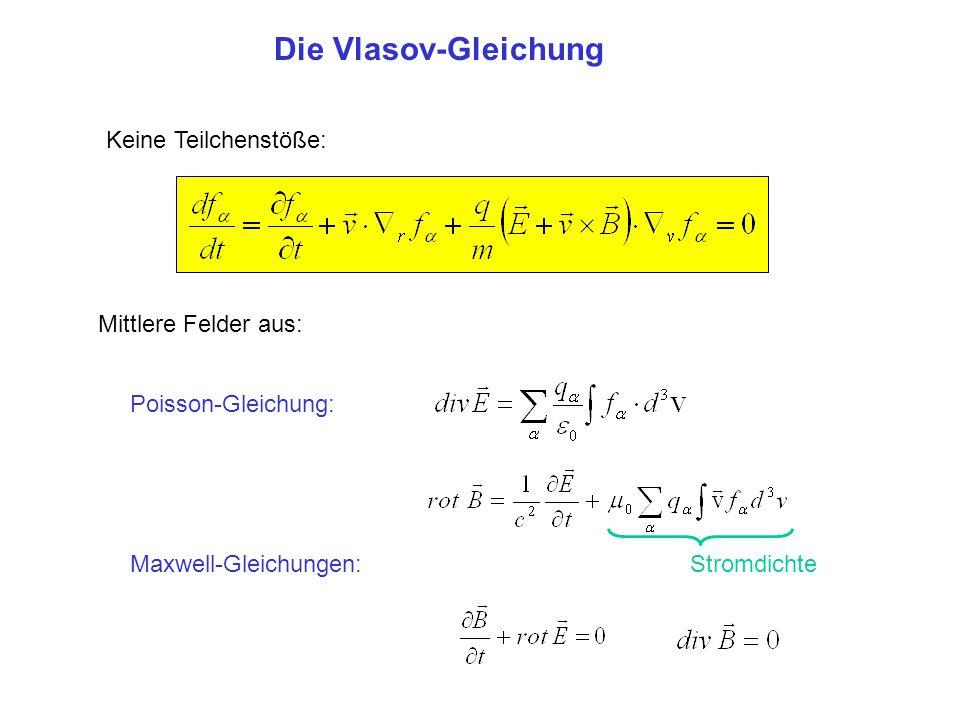 Landau-Dämpfung Elektrostatische Plasmaschwingungen in x-Richtung, Ionen unbeweglich + + + + + + + +  x - - - - - - - - + + + + - - - - - - - - kleine Auslenkungen: f = f 0 + f 1 nur gestörtes E-Feld: E = E 1 Störungsansatz: Ebene Wellen für Störgrößen: liefert: