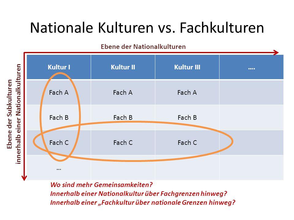 Nationale Kulturen vs. Fachkulturen Kultur IKultur IIKultur III…. Fach A Fach B Fach C … Ebene der Nationalkulturen Ebene der Subkulturen innerhalb ei