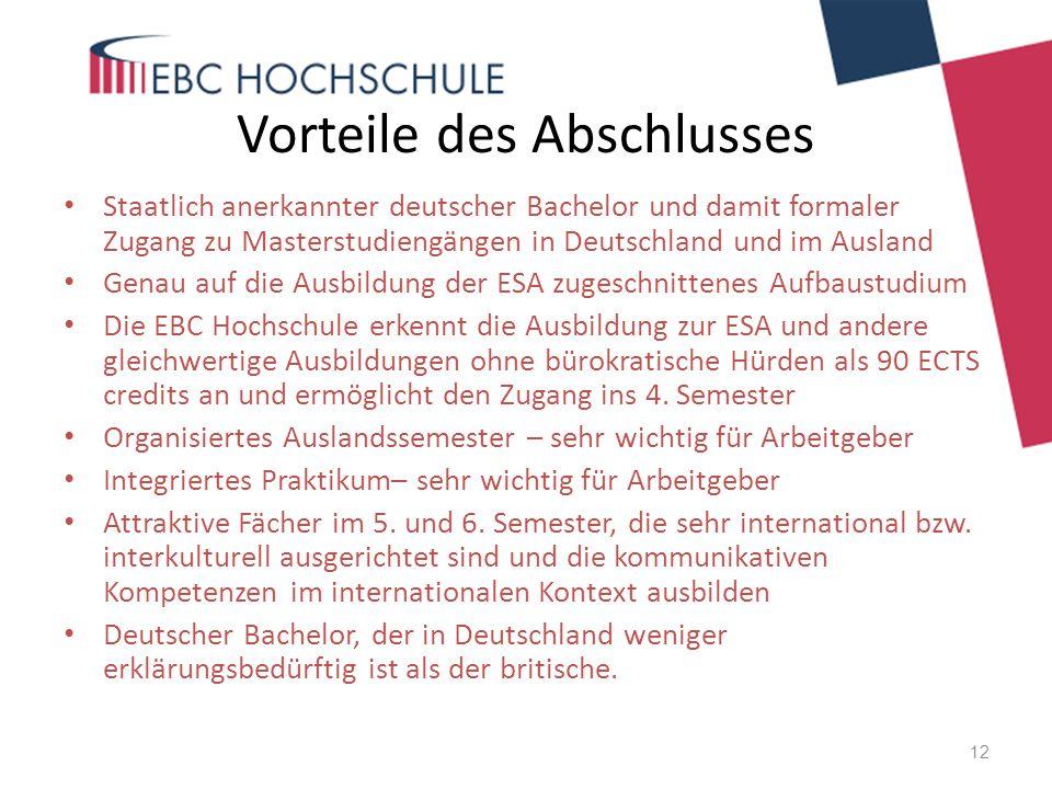Vorteile des Abschlusses Staatlich anerkannter deutscher Bachelor und damit formaler Zugang zu Masterstudiengängen in Deutschland und im Ausland Genau