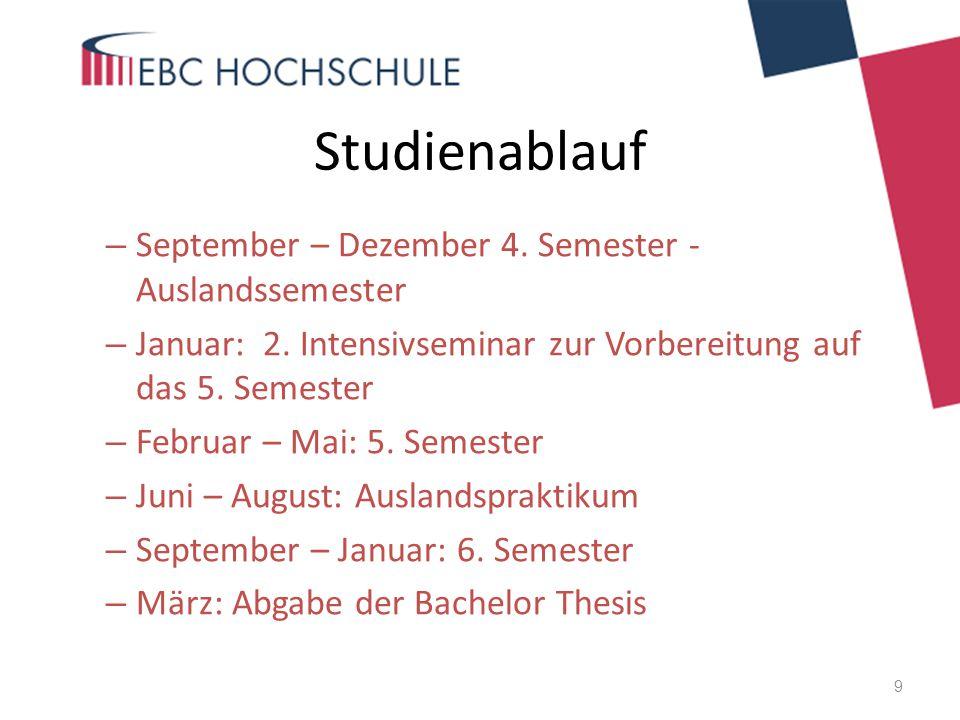 Studienablauf – September – Dezember 4. Semester - Auslandssemester – Januar: 2. Intensivseminar zur Vorbereitung auf das 5. Semester – Februar – Mai: