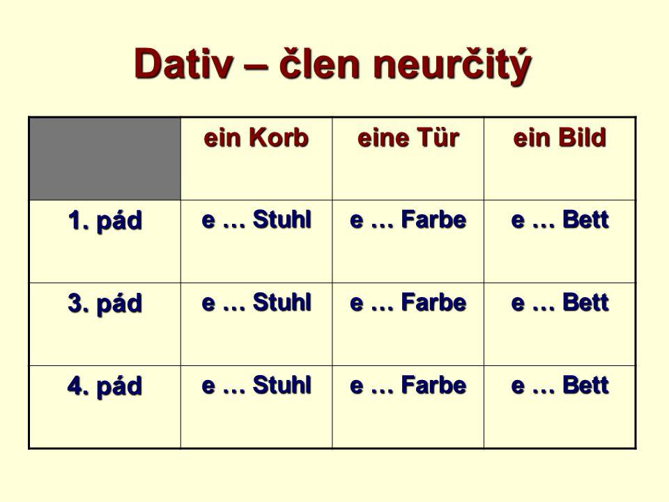 Dativ – člen neurčitý ein Korb eine Tür ein Bild 1.