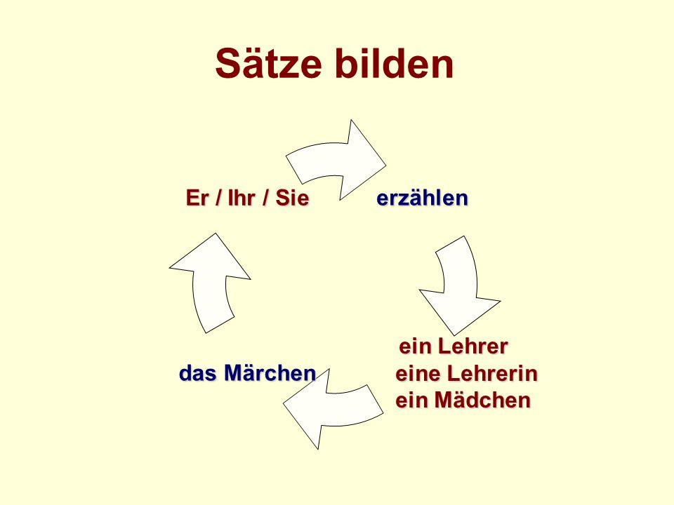 Dativ – přivlastňovací zájmena mein Hund meine Vase mein Heft 1.