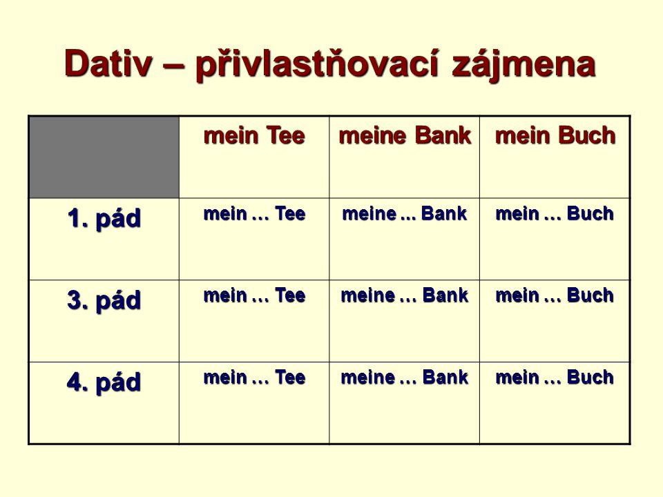 Dativ – přivlastňovací zájmena mein Tee meine Bank mein Buch 1. pád mein … Tee meine... Bank mein … Buch 3. pád mein … Tee meine … Bank mein … Buch 4.