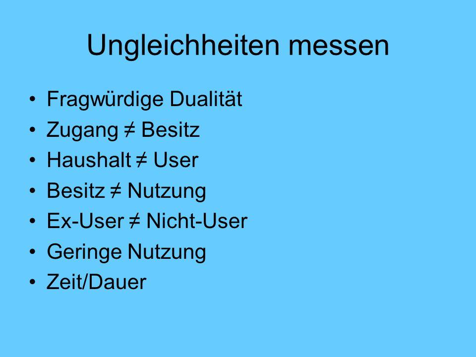 Ungleichheiten messen Fragwürdige Dualität Zugang ≠ Besitz Haushalt ≠ User Besitz ≠ Nutzung Ex-User ≠ Nicht-User Geringe Nutzung Zeit/Dauer