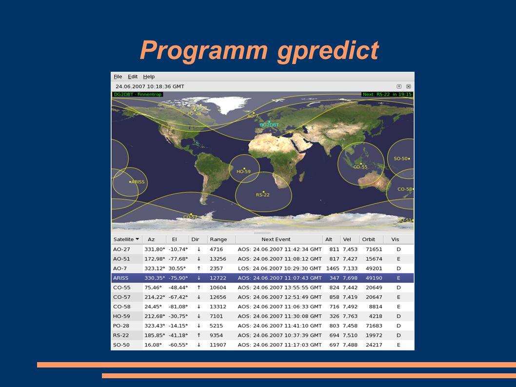 Programm gpredict