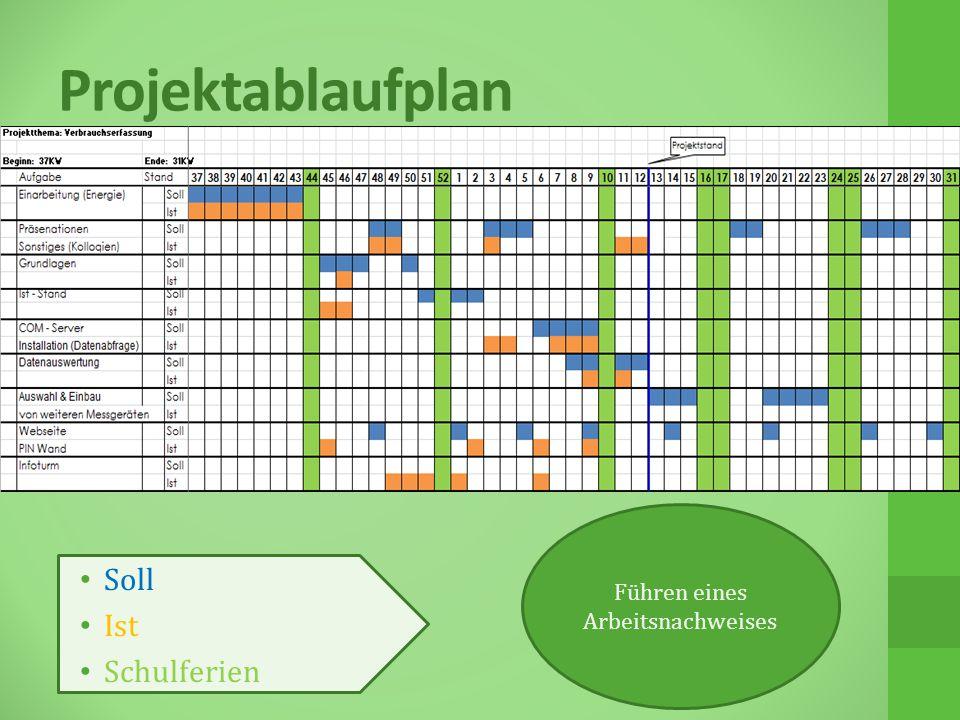 Projektablaufplan Soll Ist Schulferien Führen eines Arbeitsnachweises