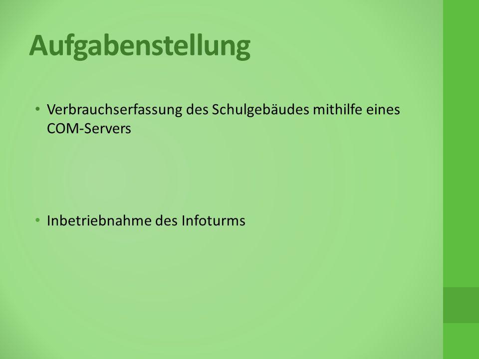 Aufgabenstellung Verbrauchserfassung des Schulgebäudes mithilfe eines COM-Servers Inbetriebnahme des Infoturms