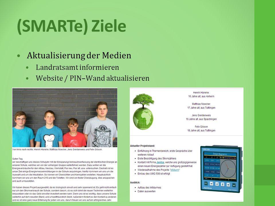 (SMARTe) Ziele Aktualisierung der Medien Landratsamt informieren Website / PIN–Wand aktualisieren