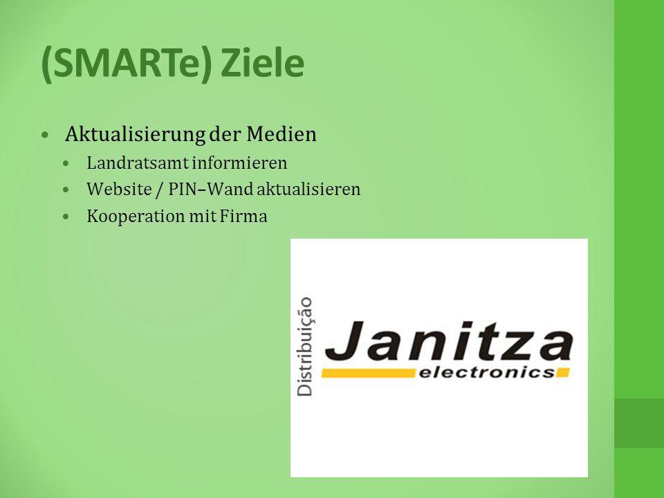 (SMARTe) Ziele Aktualisierung der Medien Landratsamt informieren Website / PIN–Wand aktualisieren Kooperation mit Firma