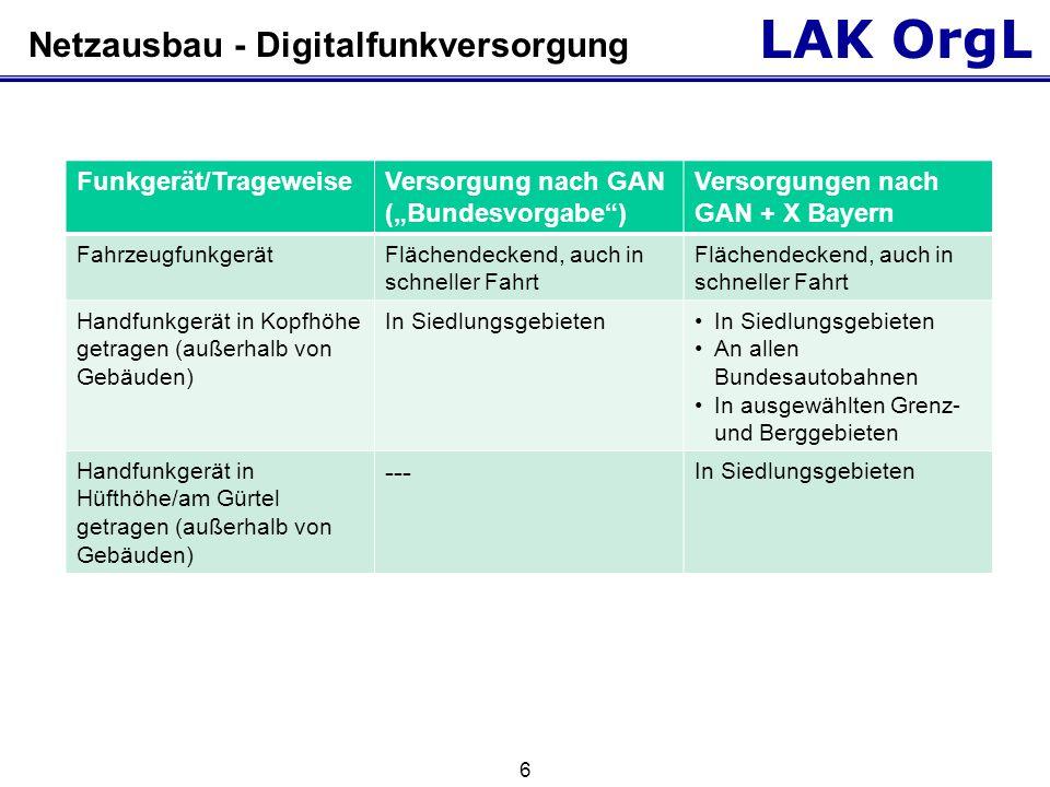 LAK OrgL 7 Aktueller Sachstand Netzabschnitt München: Fertigstellung im Frühjahr 2009 Inbetriebnahme Mitte 2009 Anschließend: Aufbau weiterer Netzabschnitte, Abschluss des Aufbaues bis 2011
