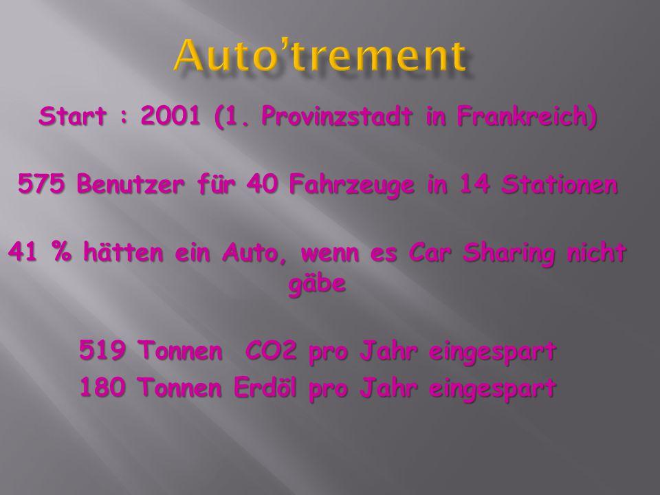 Start : 2001 (1.