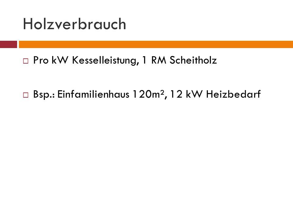 Holzverbrauch  Pro kW Kesselleistung, 1 RM Scheitholz  Bsp.: Einfamilienhaus 120m², 12 kW Heizbedarf