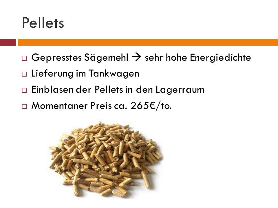 Pellets  Gepresstes Sägemehl  sehr hohe Energiedichte  Lieferung im Tankwagen  Einblasen der Pellets in den Lagerraum  Momentaner Preis ca. 265€/