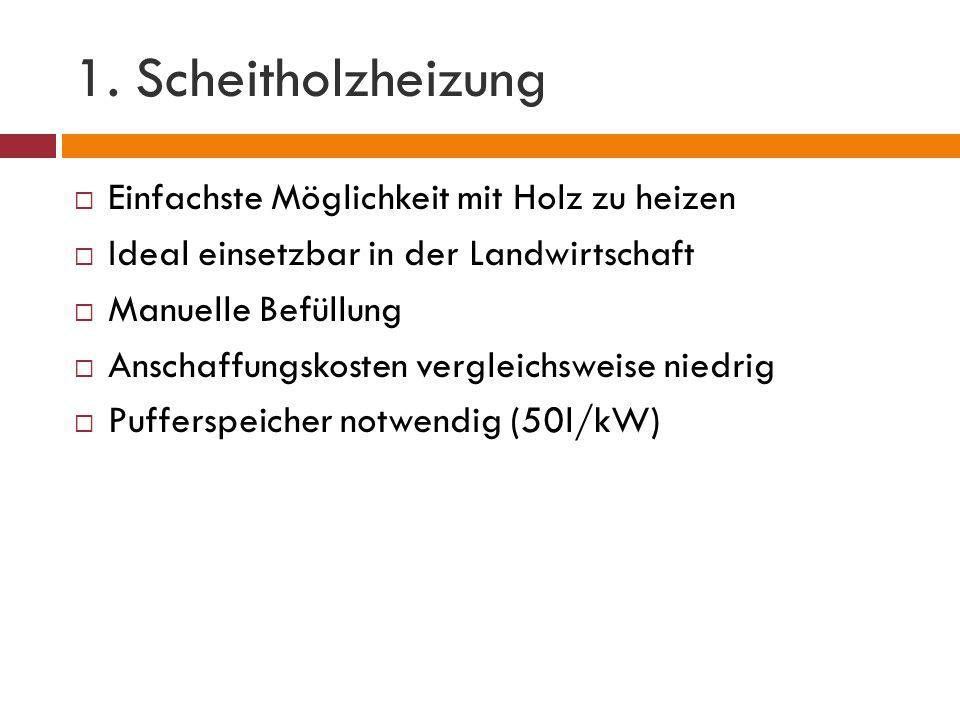 1. Scheitholzheizung  Einfachste Möglichkeit mit Holz zu heizen  Ideal einsetzbar in der Landwirtschaft  Manuelle Befüllung  Anschaffungskosten ve