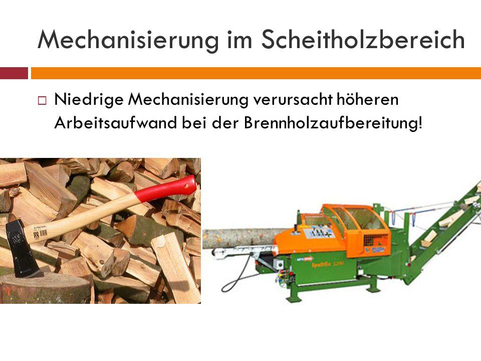 Mechanisierung im Scheitholzbereich  Niedrige Mechanisierung verursacht höheren Arbeitsaufwand bei der Brennholzaufbereitung!