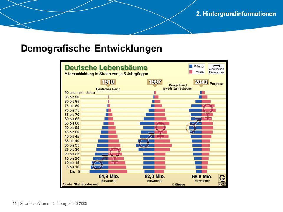 11 | Sport der Älteren, Duisburg 26.10.2009 Demografische Entwicklungen 2. Hintergrundinformationen