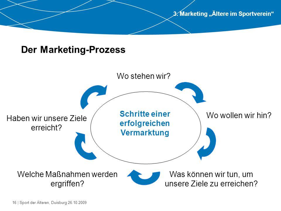 16 | Sport der Älteren, Duisburg 26.10.2009 Der Marketing-Prozess Wo stehen wir? Wo wollen wir hin? Haben wir unsere Ziele erreicht? Welche Maßnahmen